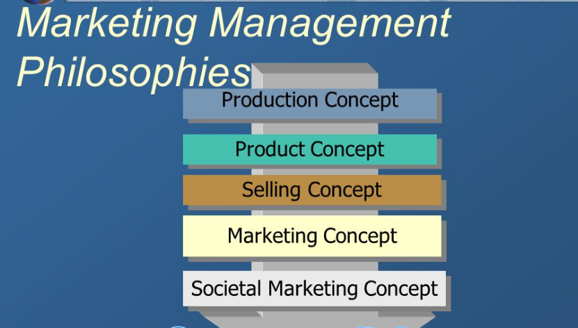 study guide marketing management mba Sales management: an overview  today's world now, the sales management meant management of all marketing  system should be such that one can study.