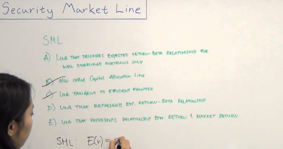 the capital market line is pricing relationship between unemployment
