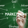 Direct Marketing and Forms of Direct Marketing