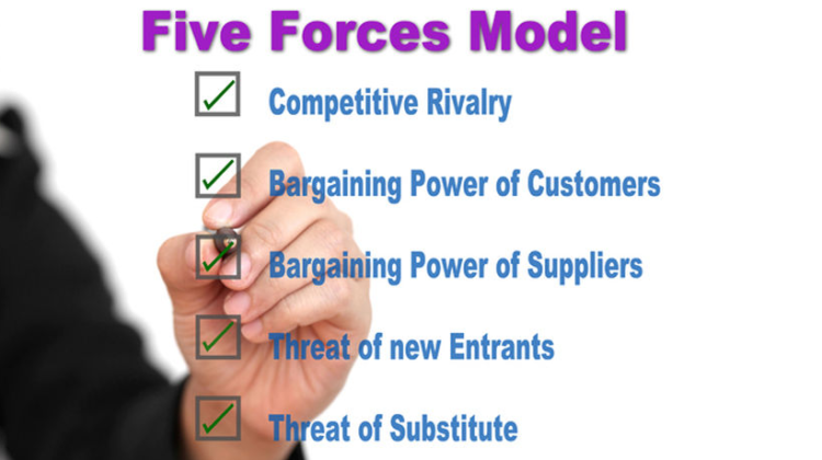 porter five forces model ppt archives - business study notes, Powerpoint templates