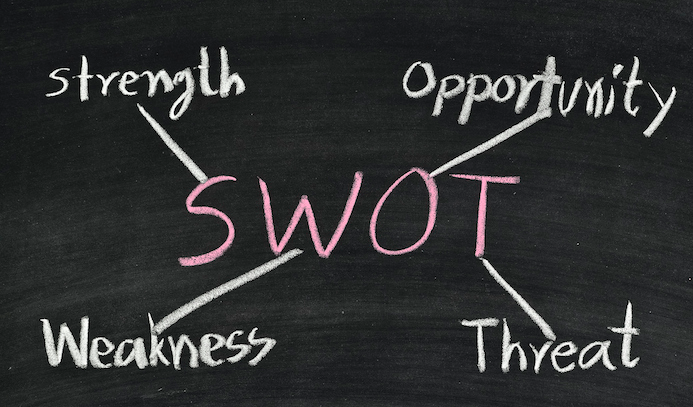 What is SWOT Analysis and How to do it