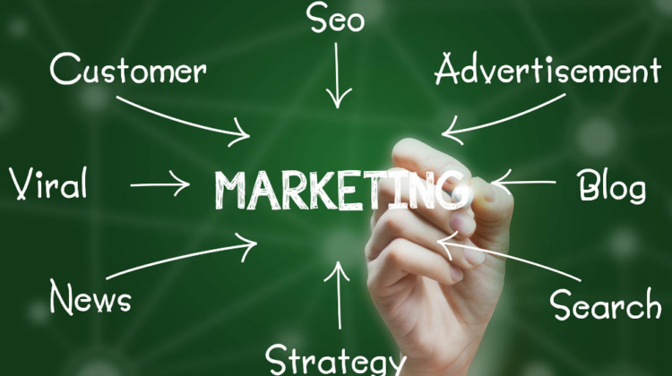 Define Marketing – Basic Terms of Marketing