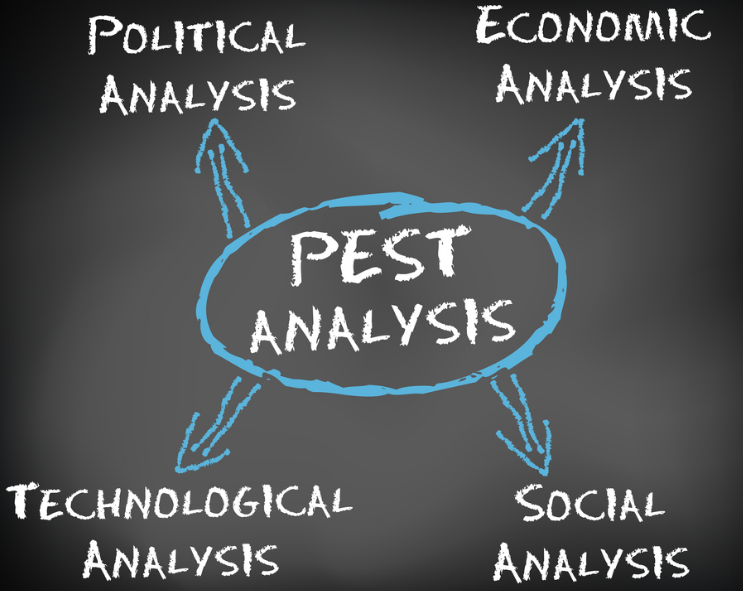 pest analysis of dubai islamic bank First to study the new initiative of dubai to establish an islamic economy hub  institutions, and other participants in the islamic banking and.