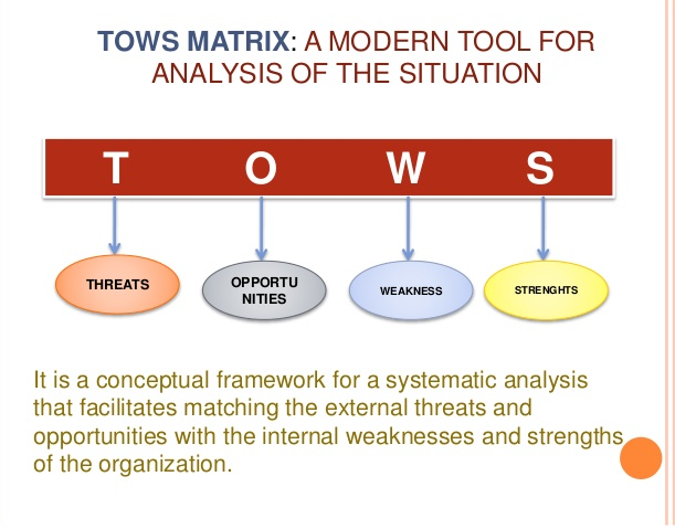 tows matrix nike Oftentimes, there is too much time spent on analysis within a plan and not  enough  summarise your situation in a tows matrix form of swot.