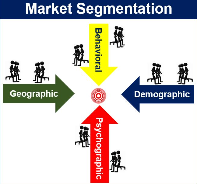 an analysis of the successful marketing strategies of target Target market strategies for successful business the last target marketing strategy example is for pursuing target market strategies for successful business.