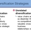 Diversification Strategy Definition | Types of Diversification Strategies