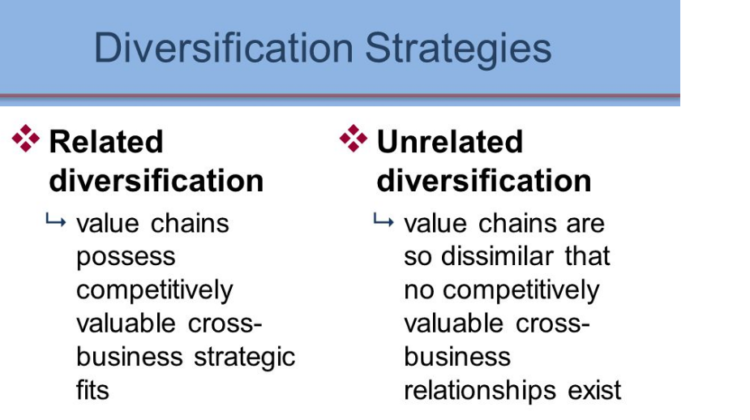 Diversification Strategy – Types of Diversification Strategies