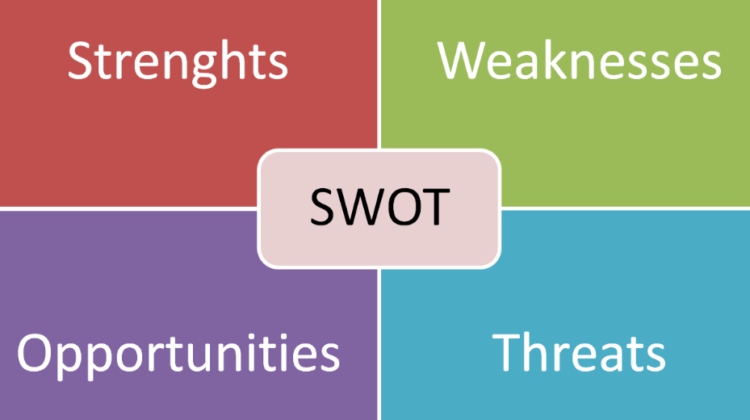 7 Most Powerful SWOT Analysis Tools
