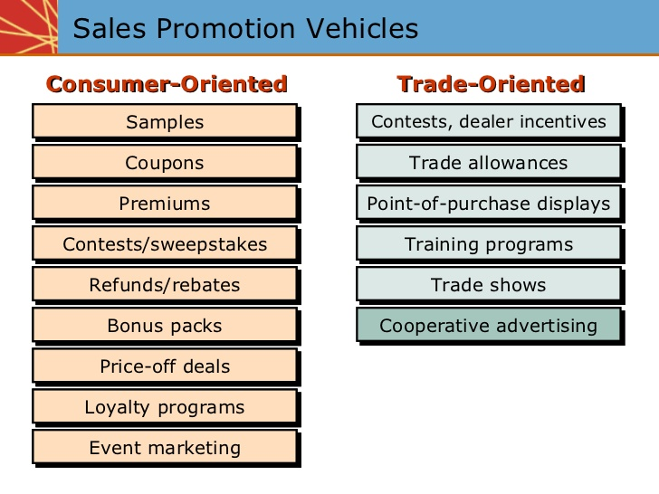 promotion tools used by hdfc bank Characteristics, promotion and marketing mix are key tools in determining purchase behavior of  product offered by icici & hdfc bank.