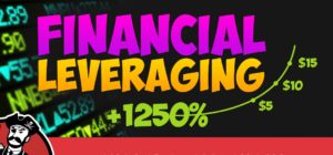 How to Calculate Financial Leverage?
