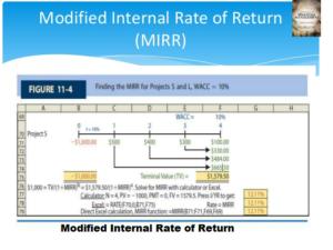 Modified Internal Rate of Return Analysis