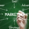 Types of Target Marketing Strategies