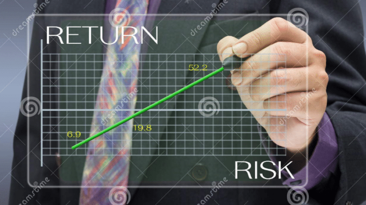 Risk and Return Analysis in Financial Management