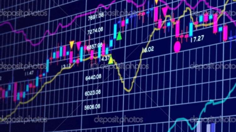 Popular Theories of Technical Analysis