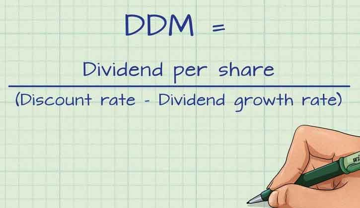 Dividend Discount Model Formula | Example and Calculation