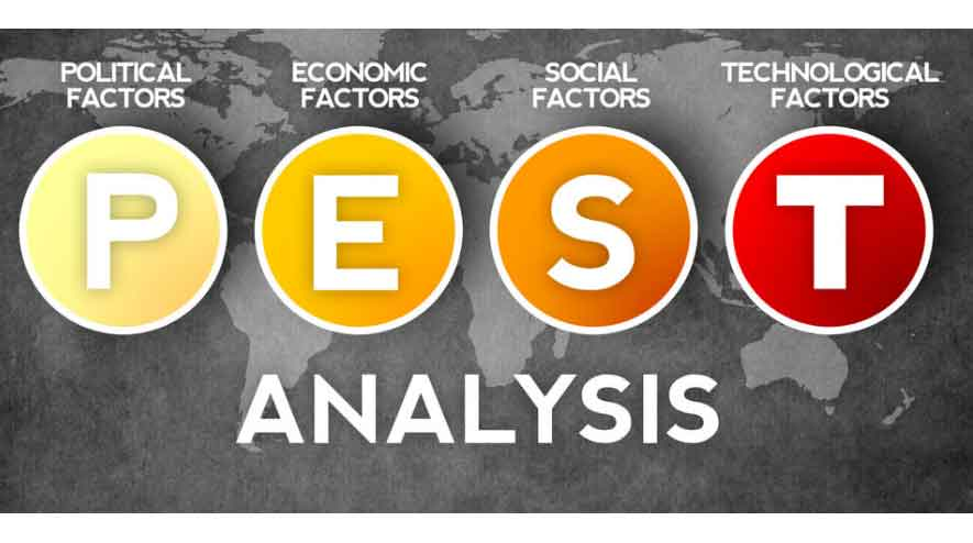 pest analysis for external factors affecting hrm External factors affecting human resource management external factors affecting business technological (pest), and competitive factors.
