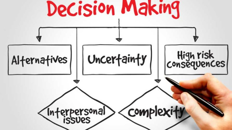 Time to Make Right Decisions in Business – Entrepreneurship Management