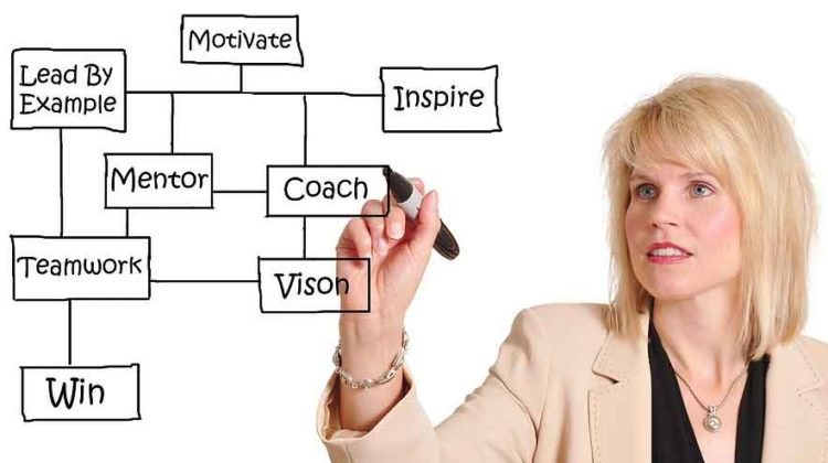How Coaching can Improve Your Company Performance