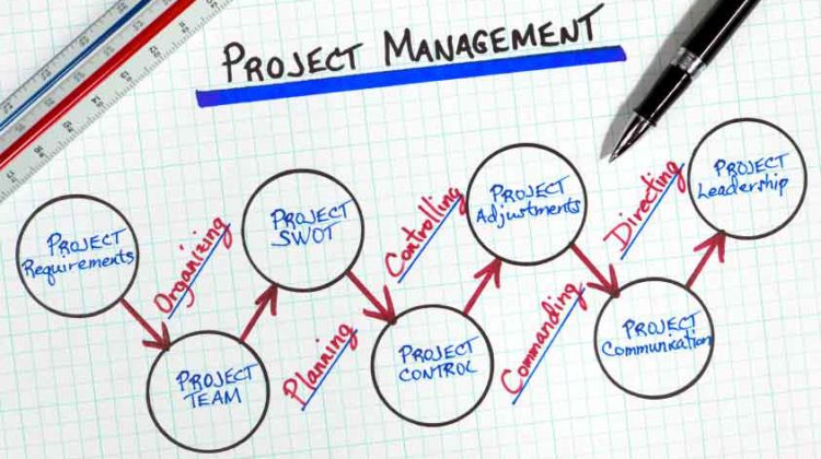 Project Management Tools | How to choose a Management Software