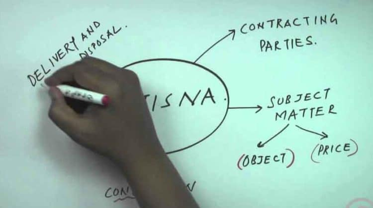 ISTISNAA Definition | Benefits and Condition to Apply in Business