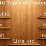 13 – Types of Content that will boost your Business Traffic