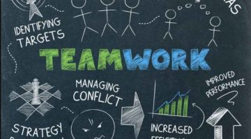 Benefits of Teamwork in the Workplace | Improve Productivity
