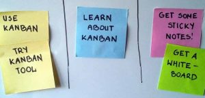 What is the Kanban Methodology | Principles and Process of Kanban Methodology
