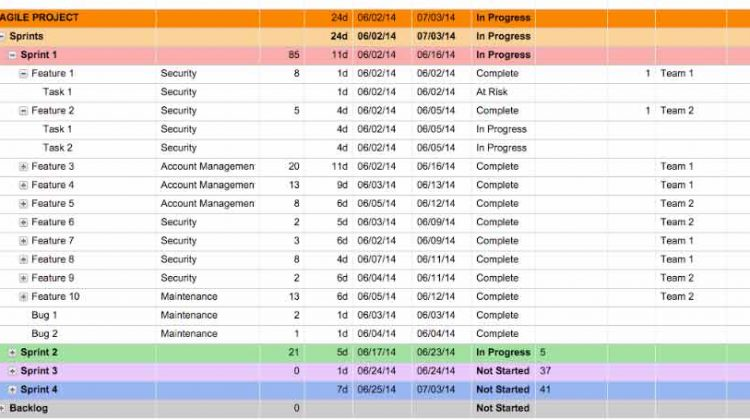3 – Reasons to stop using Excel for Project Management