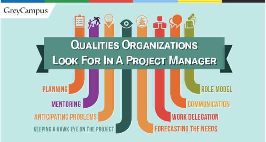 5 Manager Qualities In 10 Management Quotes You Need To