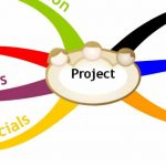 What is Project Planning | 7 – Steps to Successful Project Planning
