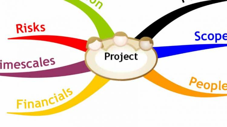 seven steps to project planning 7 main steps of website development process: information gathering, planning, design, content writing and assembly, coding, testing, review and launch, maintenance.