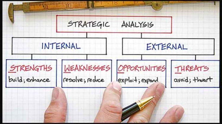 Strategic Directions from the EMOFF   SWOT Matrix