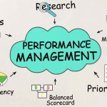 Performance Management Model | Objectives, Conditions and Process