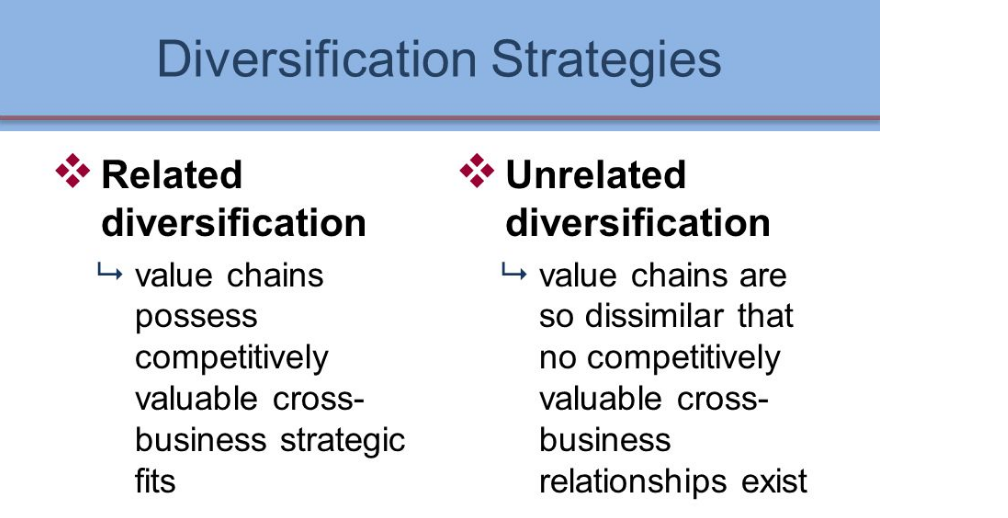 diversification strategy definition