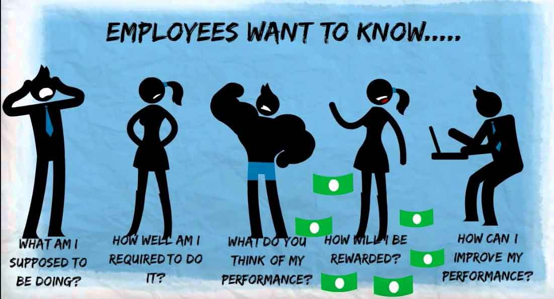 Performance Management Definition And Keys To Employee